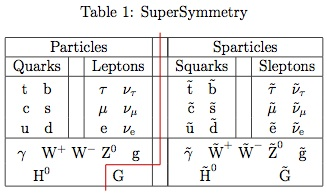 SupersymmertyParticles.jpg