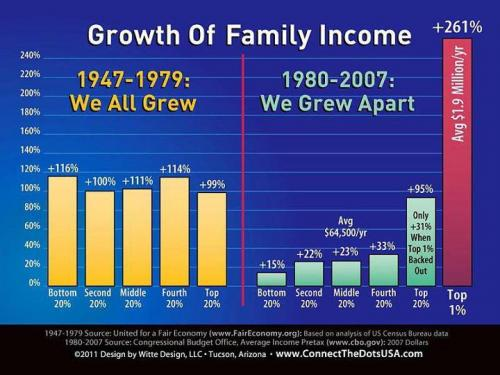 growth-of-family-income-chart.jpg