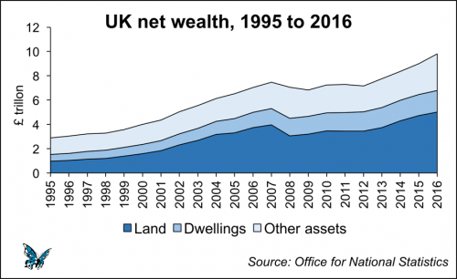 ONS_UK_Wealth.png