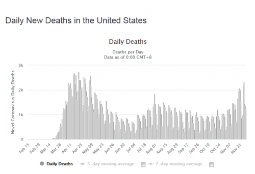 US deaths_0.png