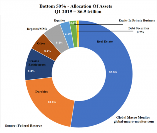 asset_allocation_50.png
