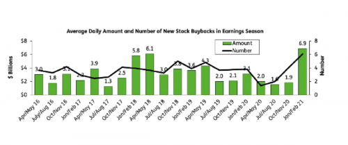 buybacks.png