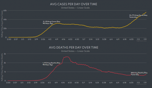 cases vs death.png