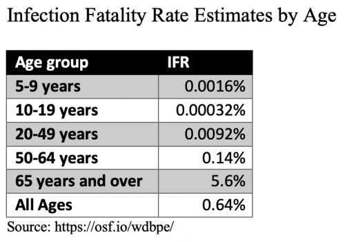 fatality rate by age.png